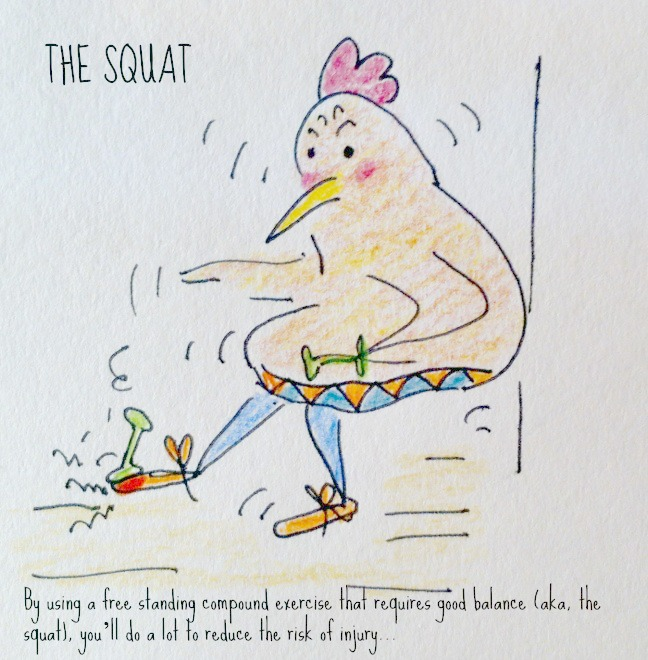 The Squat (to prevent injury)